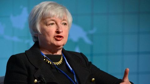 US Fed interest rate policy