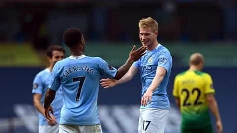 Records scripted by Manchester City in Premier League 2019-20 season