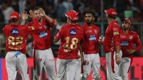IPL 2020: Squad analysis of Kings XI Punjab