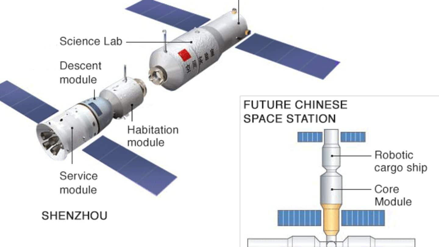 Chinese space-lab falls back to Earth, breaks-up over Pacific Ocean