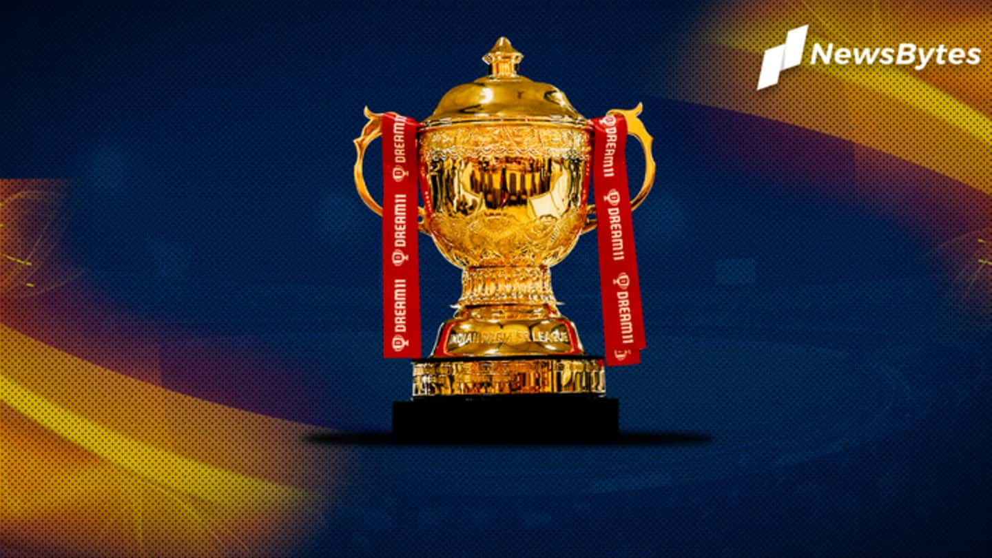 IPL 2021: Full List of Retained and Released Players