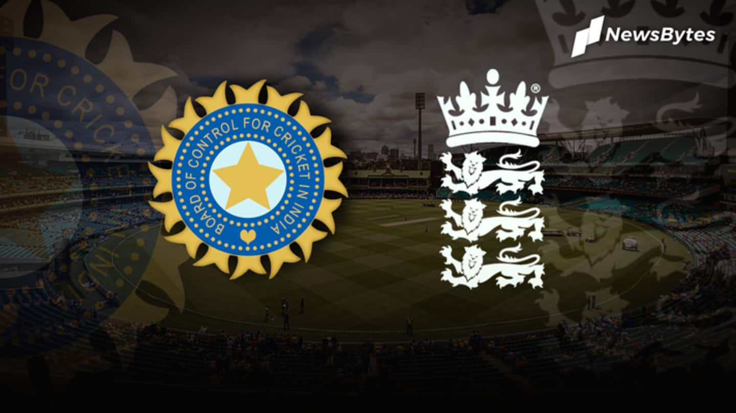 First two India-England Tests to be played behind closed doors