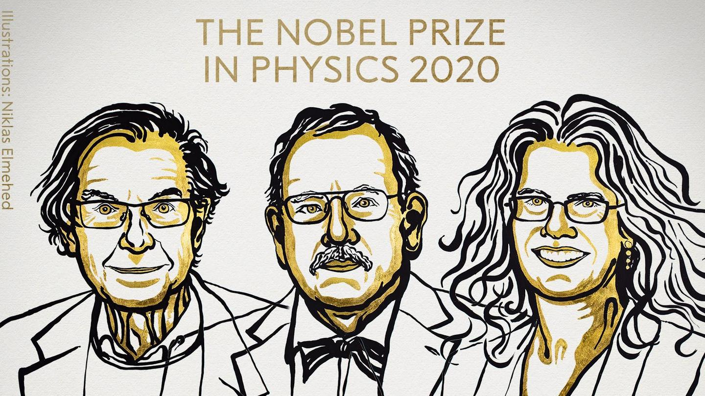 2020 Nobel Prize in Physics awarded to Black Hole researchers