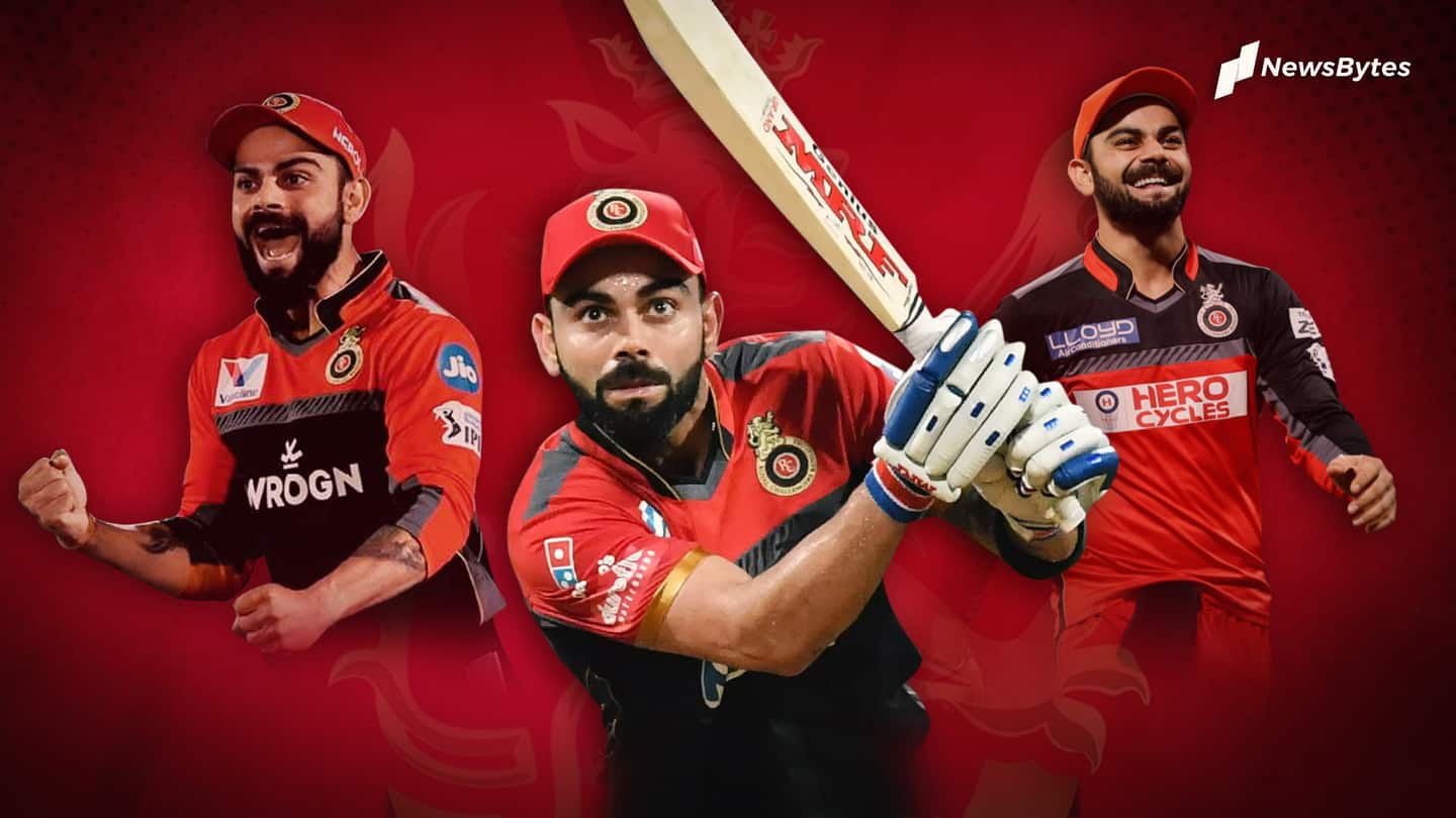 Stunning records held by Virat Kohli in the IPL